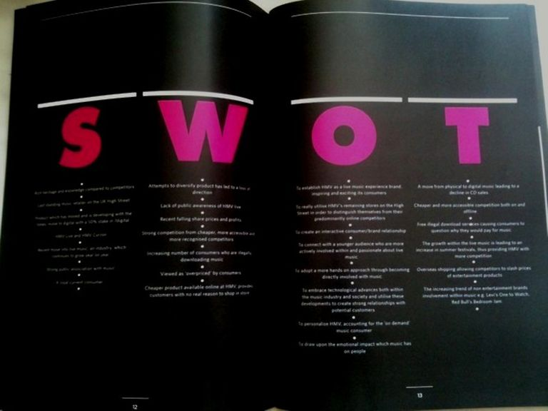 hmv swot analysis Hmv seemed determined to be 'the last man standing' on the high street, as   here's the swot analysis  down into postcode analysis and demographics.