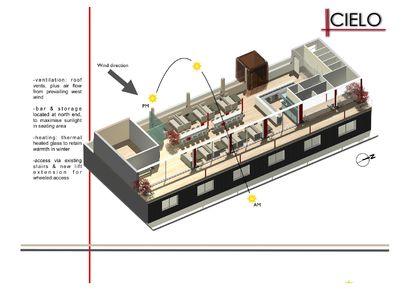Interior Design School on Interior Design Diploma London    Interior Design