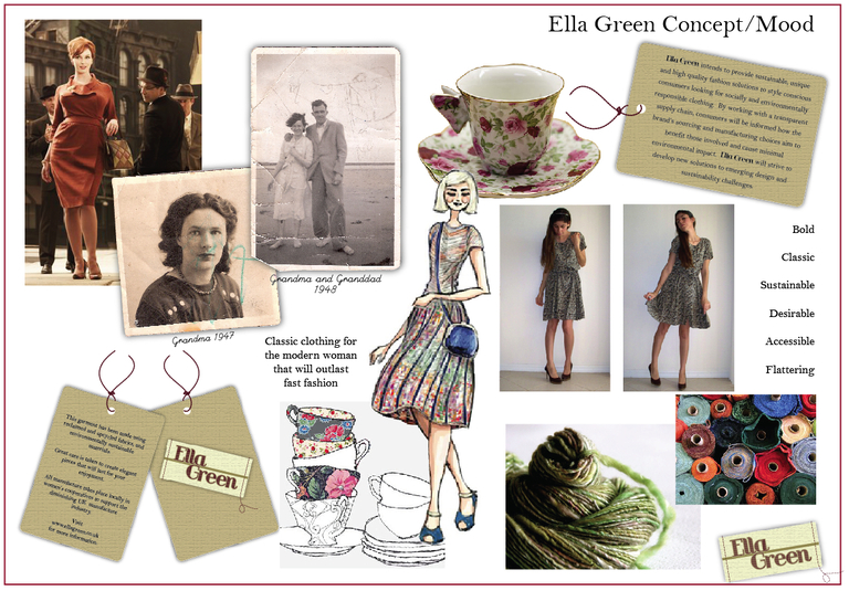 fashion mood board template - charlotte turner london college of fashion showtime
