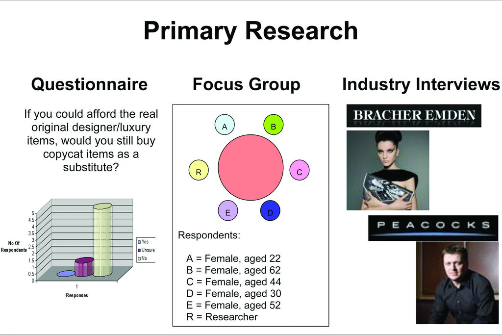 Do primary research dissertation